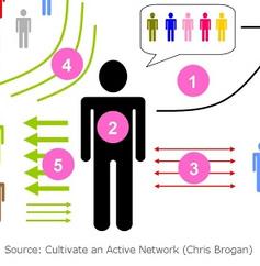 Social Networks et e-reputation