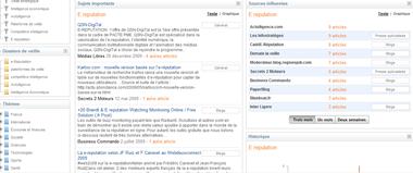 Sindup, plateforme de veille stratégique et de veille image
