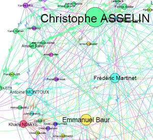Cartographie Intelligence Economique Viadeo