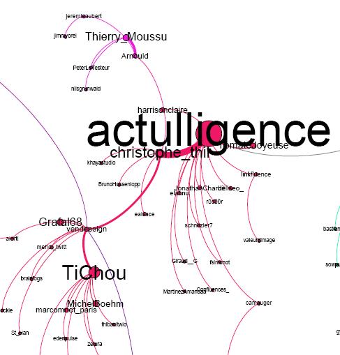 Cartographie Twitter eRepDay 2012